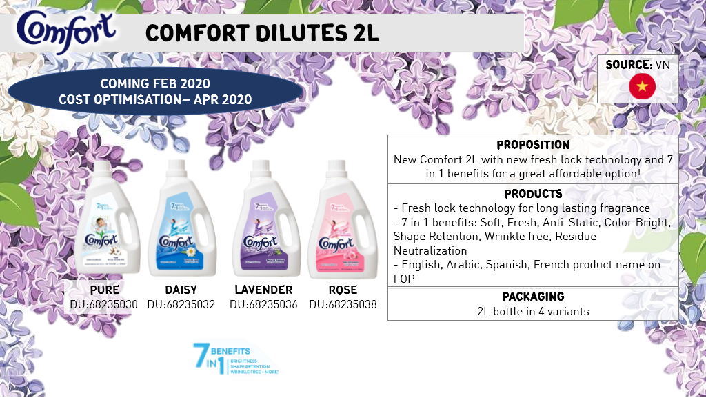 Comfort Fabric Softener Dilute 7in1 2L